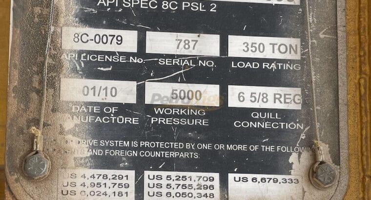 Canrig 350 ton Top Drive